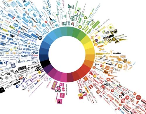 Diseño Gráfico Córdoba